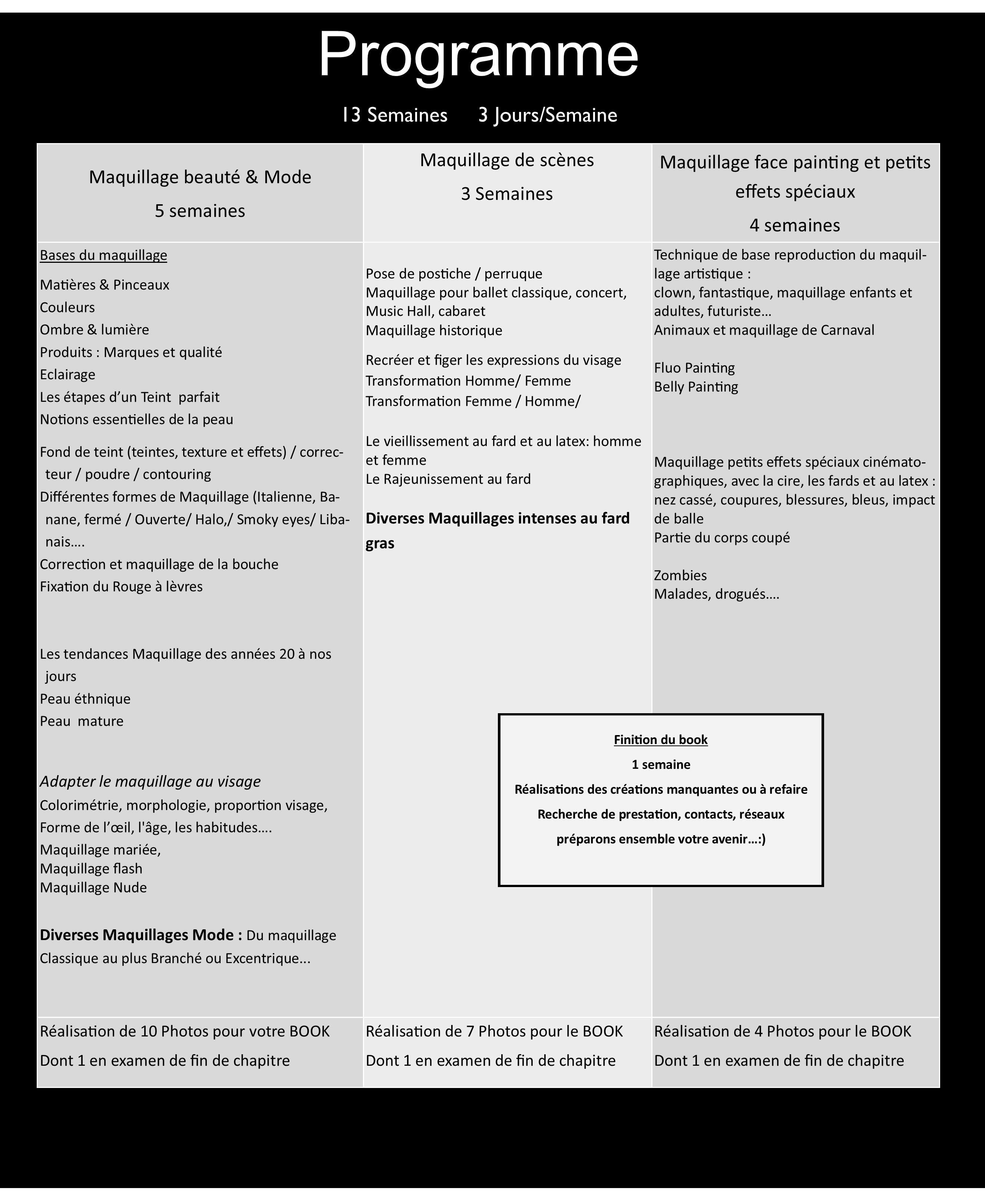 Programme Formation Maoya